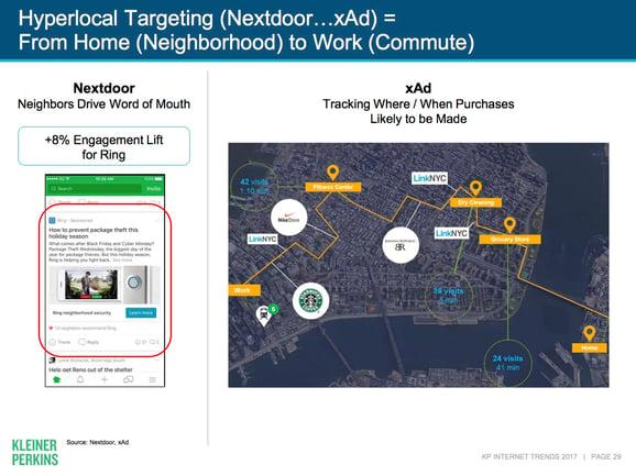 Hyper Local Targeting InternetTrend.jpg